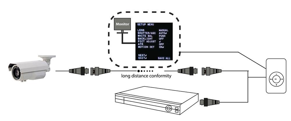 Mando controlador para OSD remoto - (HDCVI / HDTVI / AHD / CVBS)